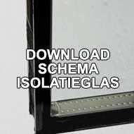 isolatie_glas